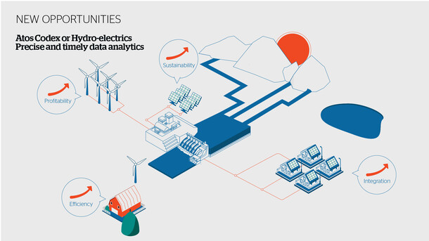 Atos Codex for Utilities Data-driven insights a vision for h