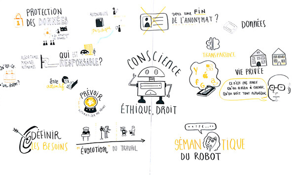 IA : conscience, éthique et droit
