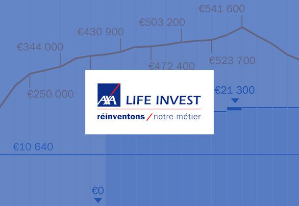 Axa Life Invest