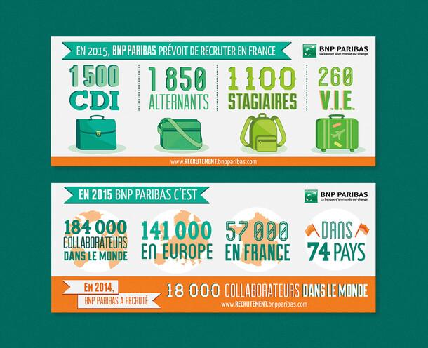 Bnp Paribas Infographic