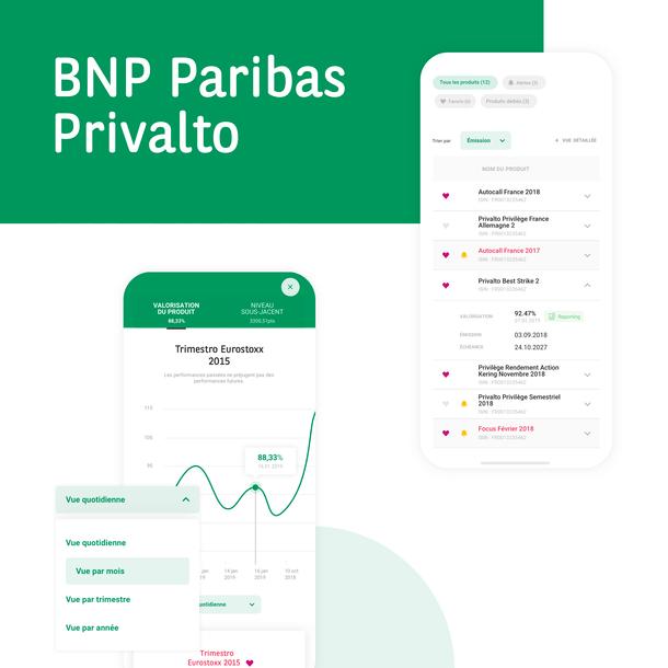 BNP Paribas Privalto