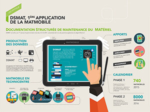 Illustration MAT/com SNCF DSMAT
