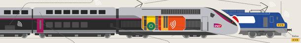 SNCF Telediagnostic & internet des objets