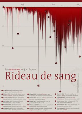 HS Le Monde - Guerre